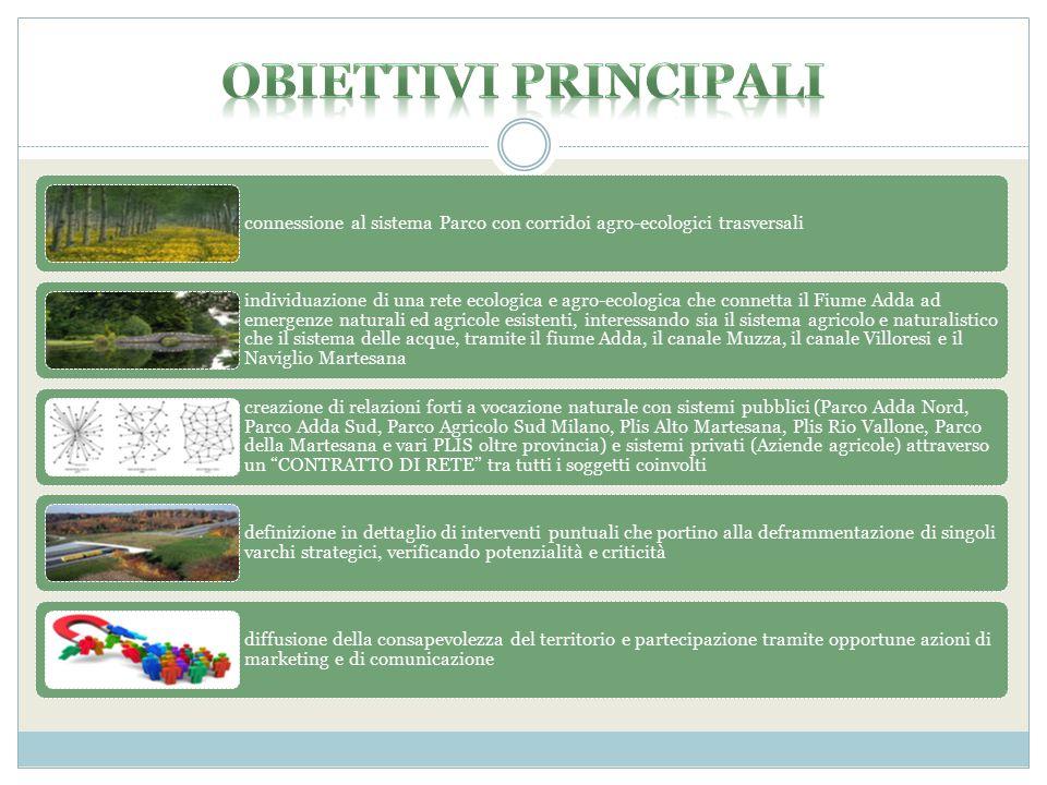 Obiettivi principali connessione al sistema Parco con corridoi agro-ecologici trasversali.