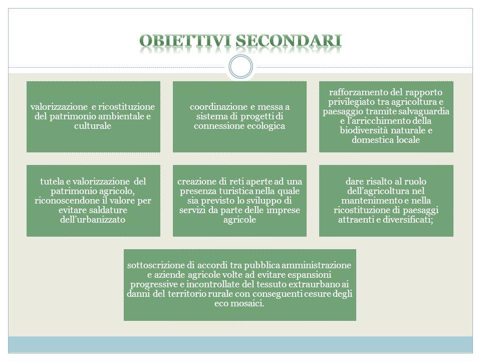Obiettivi secondari valorizzazione e ricostituzione del patrimonio ambientale e culturale.
