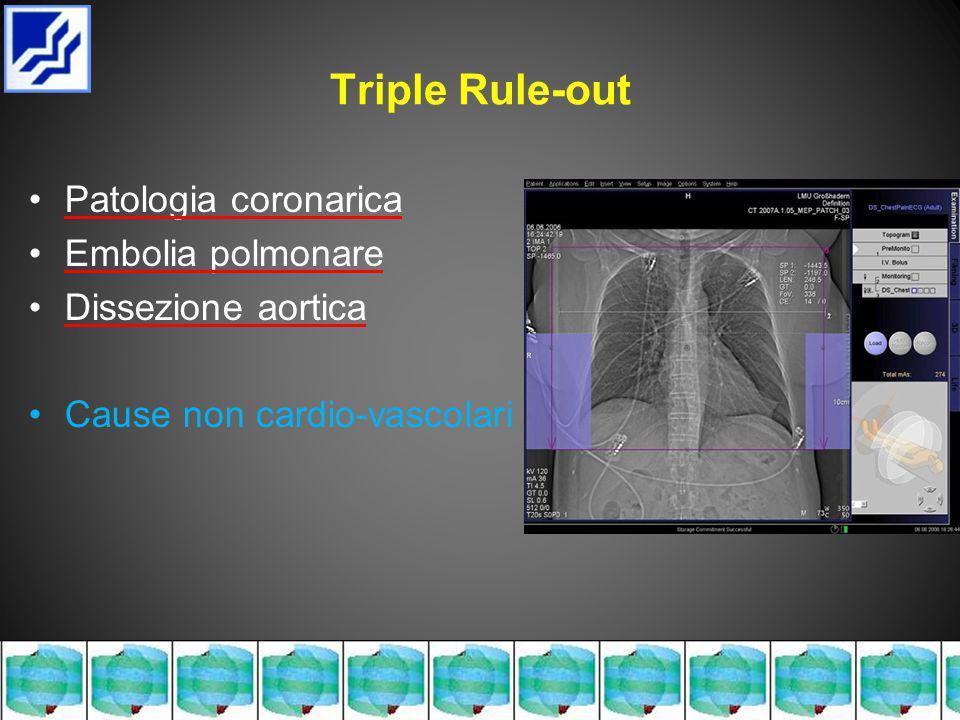 Triple Rule-out Patologia coronarica Embolia polmonare