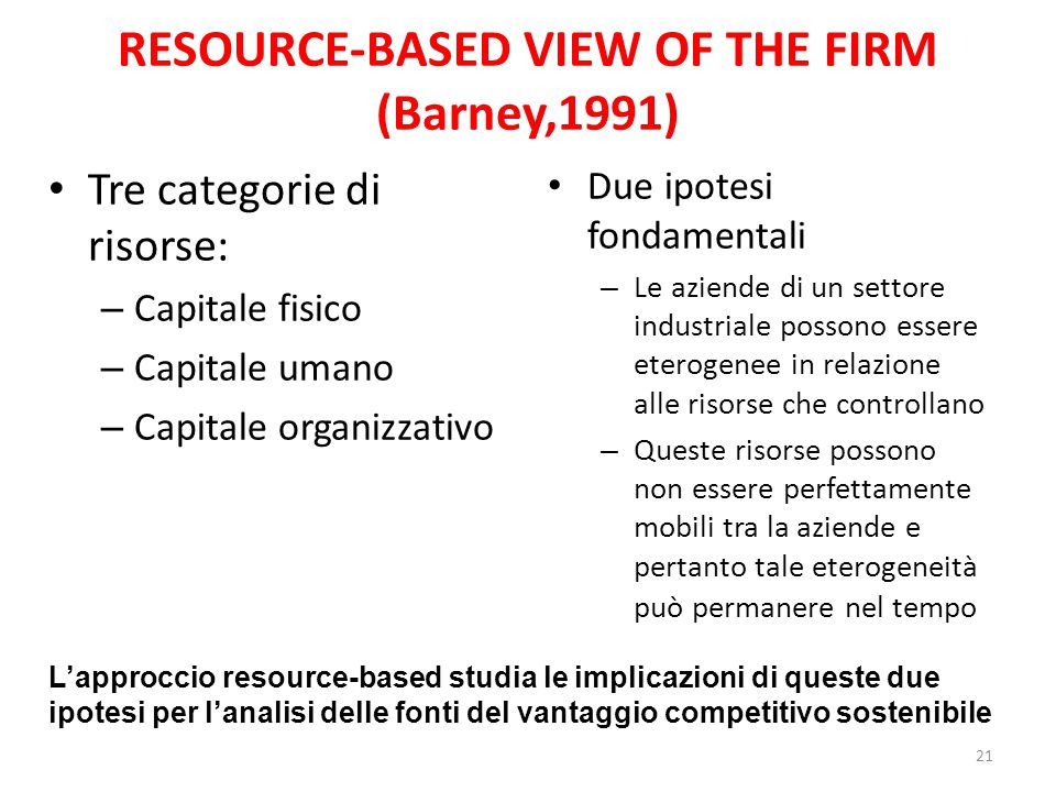 RESOURCE-BASED VIEW OF THE FIRM (Barney,1991)