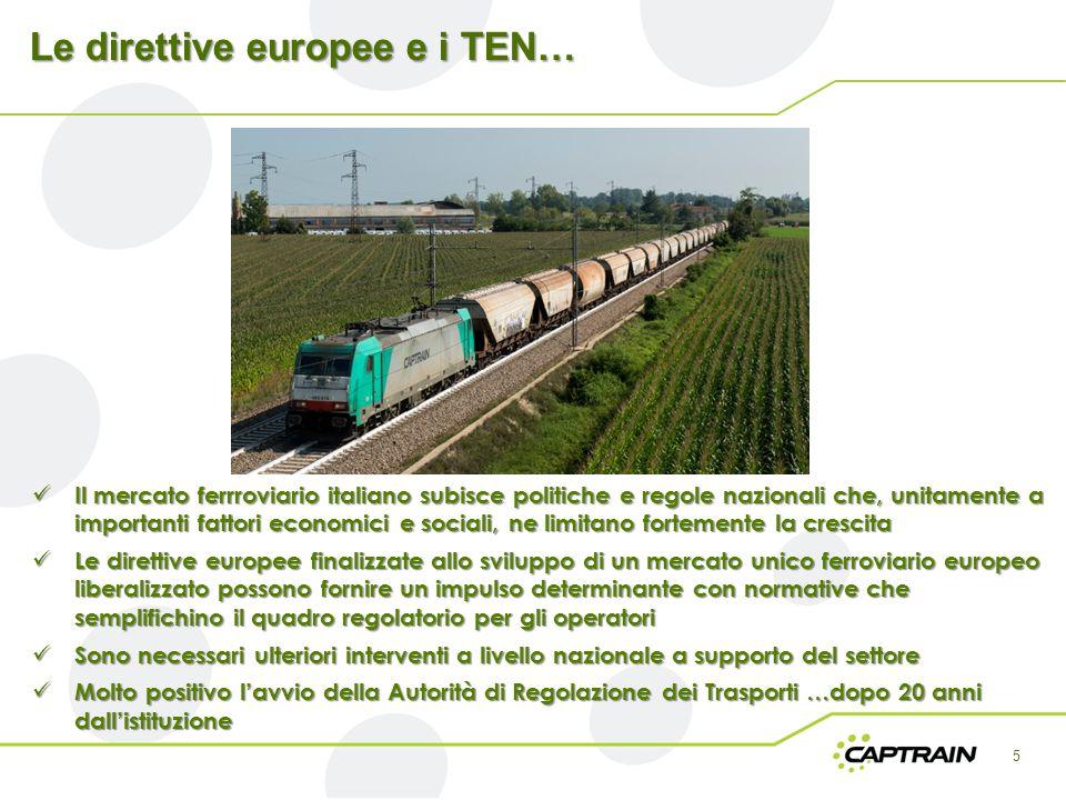 Le direttive europee e i TEN…