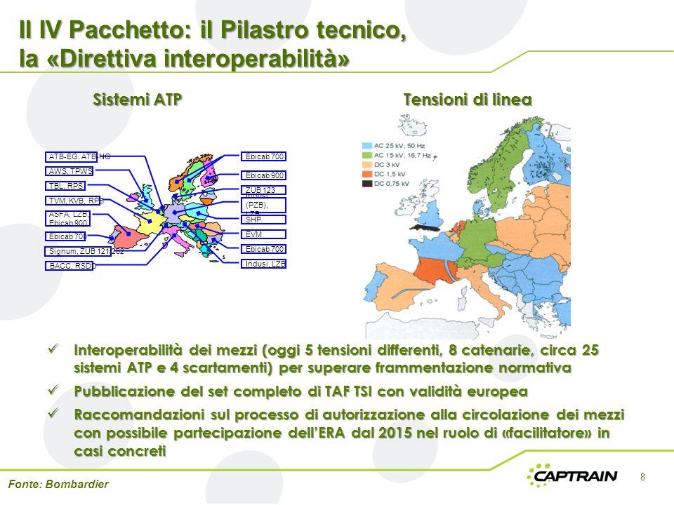 Il IV Pacchetto: il Pilastro tecnico, la «Direttiva interoperabilità»