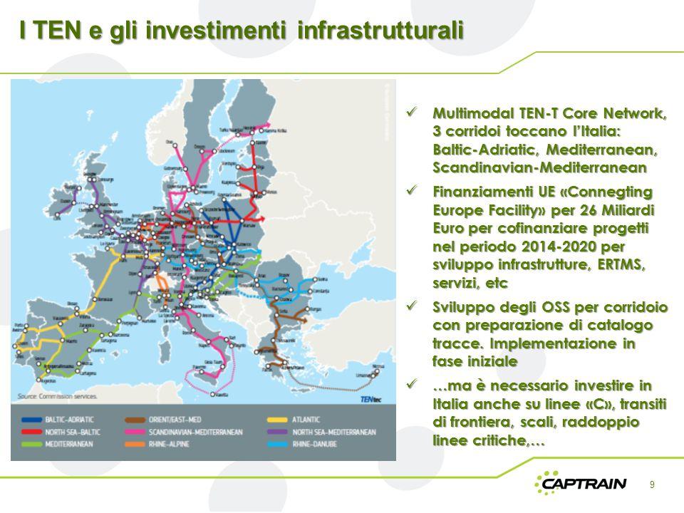 I TEN e gli investimenti infrastrutturali