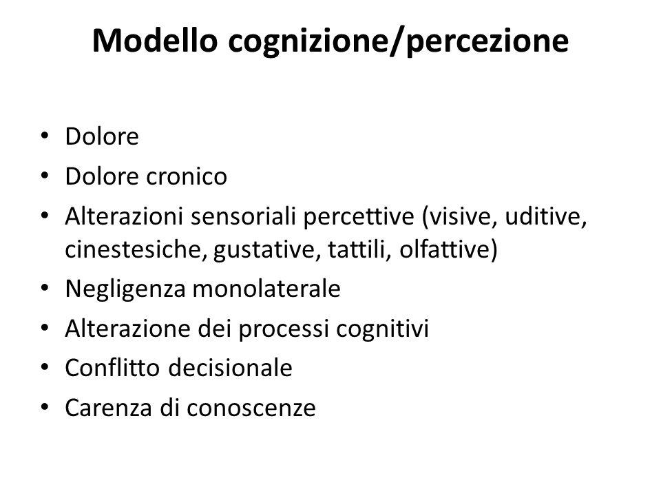 Modello cognizione/percezione