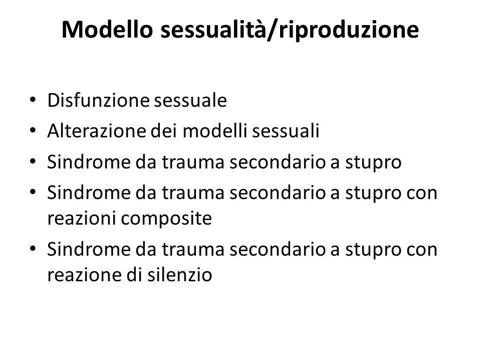 Modello sessualità/riproduzione