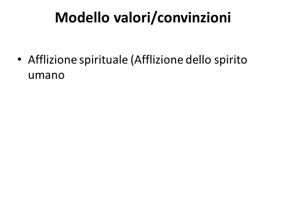 Modello valori/convinzioni