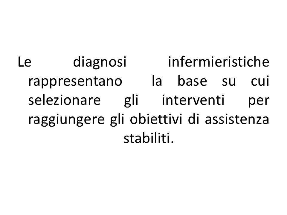 Le diagnosi infermieristiche rappresentano la base su cui selezionare gli interventi per raggiungere gli obiettivi di assistenza stabiliti.