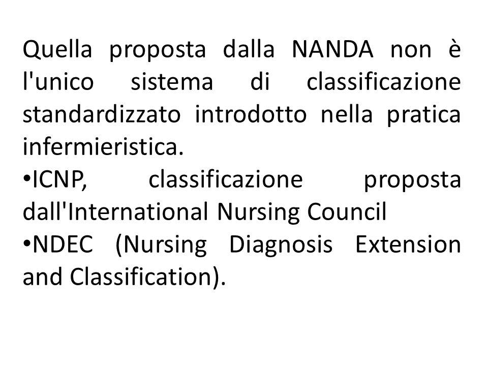 Quella proposta dalla NANDA non è l unico sistema di classificazione standardizzato introdotto nella pratica infermieristica.