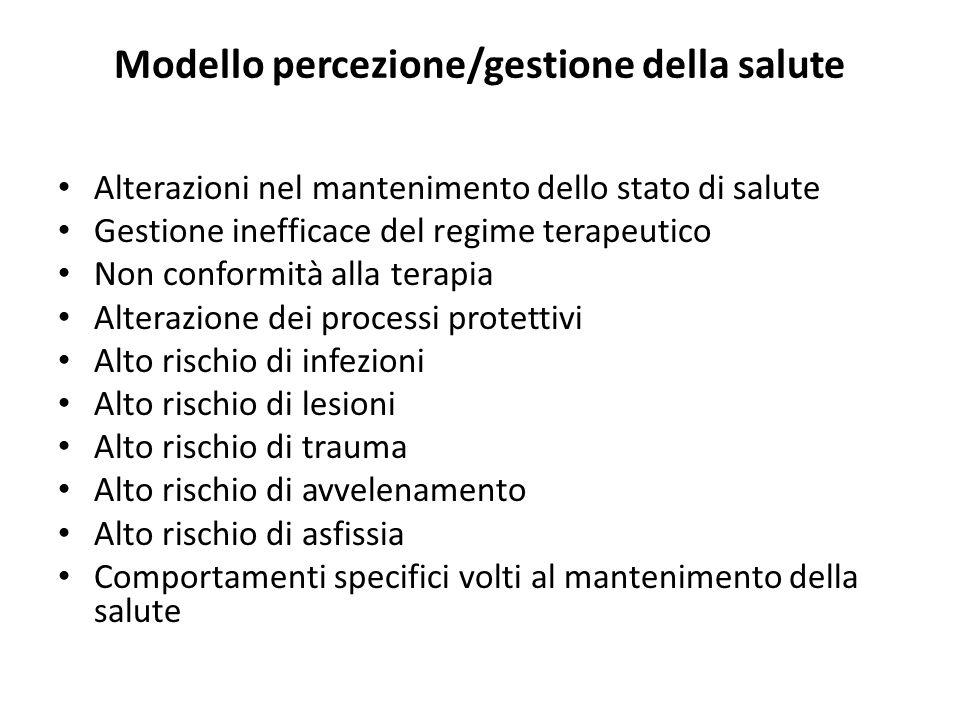 Modello percezione/gestione della salute