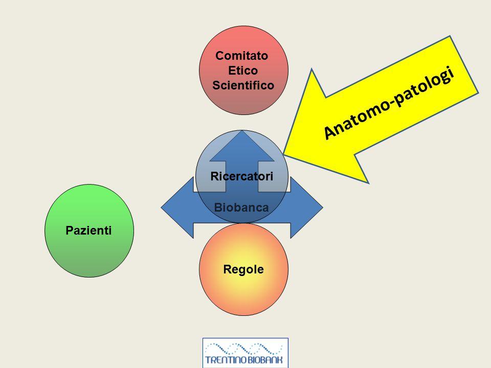 Anatomo-patologi Comitato Etico Scientifico Ricercatori Biobanca