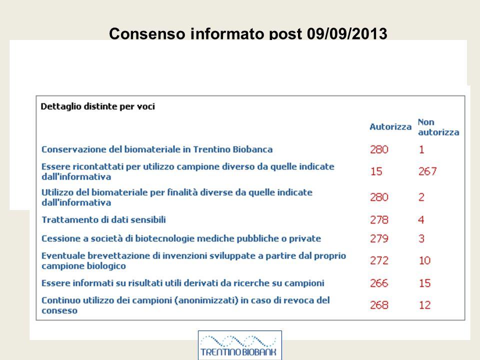 Consenso informato post 09/09/2013