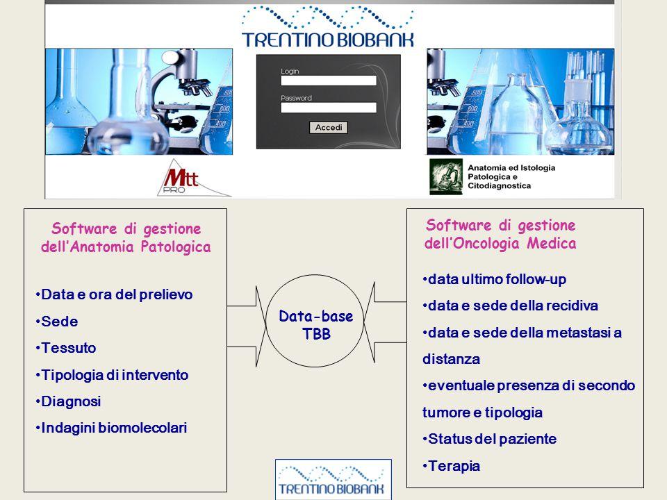 Software di gestione dell'Anatomia Patologica