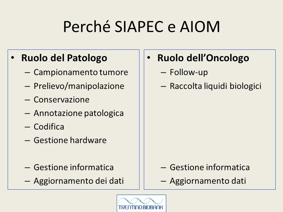 Perché SIAPEC e AIOM Ruolo del Patologo Ruolo dell'Oncologo