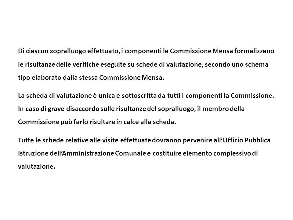 Di ciascun sopralluogo effettuato, i componenti la Commissione Mensa formalizzano le risultanze delle verifiche eseguite su schede di valutazione, secondo uno schema tipo elaborato dalla stessa Commissione Mensa.