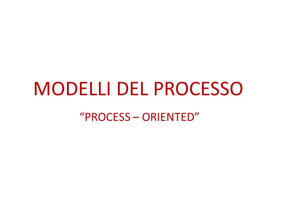 MODELLI DEL PROCESSO PROCESS – ORIENTED