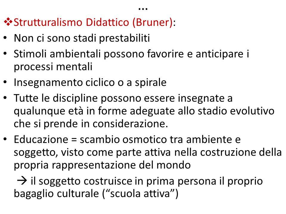 … Strutturalismo Didattico (Bruner): Non ci sono stadi prestabiliti