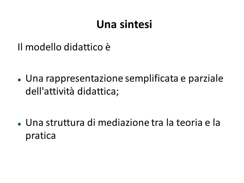 Una sintesi Il modello didattico è
