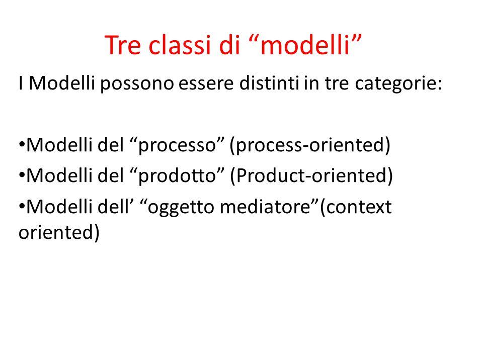 Tre classi di modelli