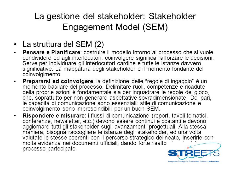 La gestione del stakeholder: Stakeholder Engagement Model (SEM)