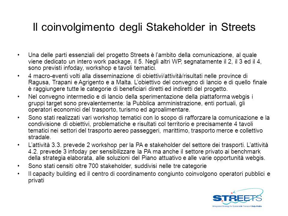 Il coinvolgimento degli Stakeholder in Streets