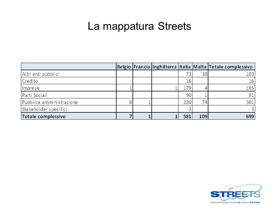 La mappatura Streets