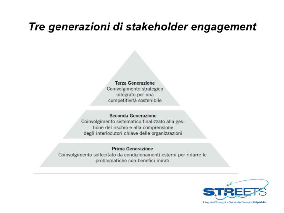 Tre generazioni di stakeholder engagement
