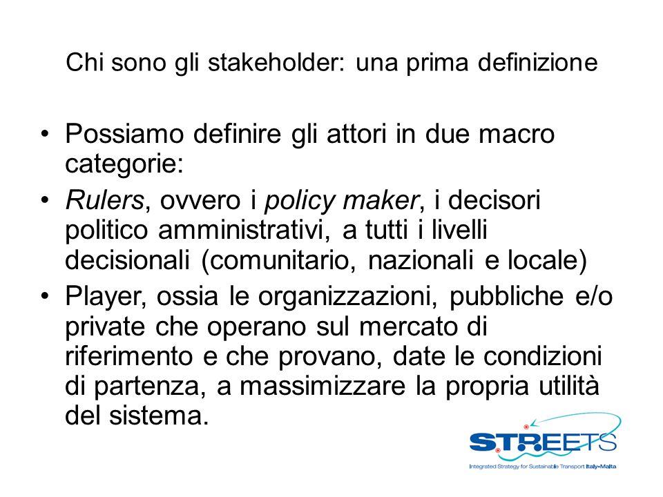 Chi sono gli stakeholder: una prima definizione