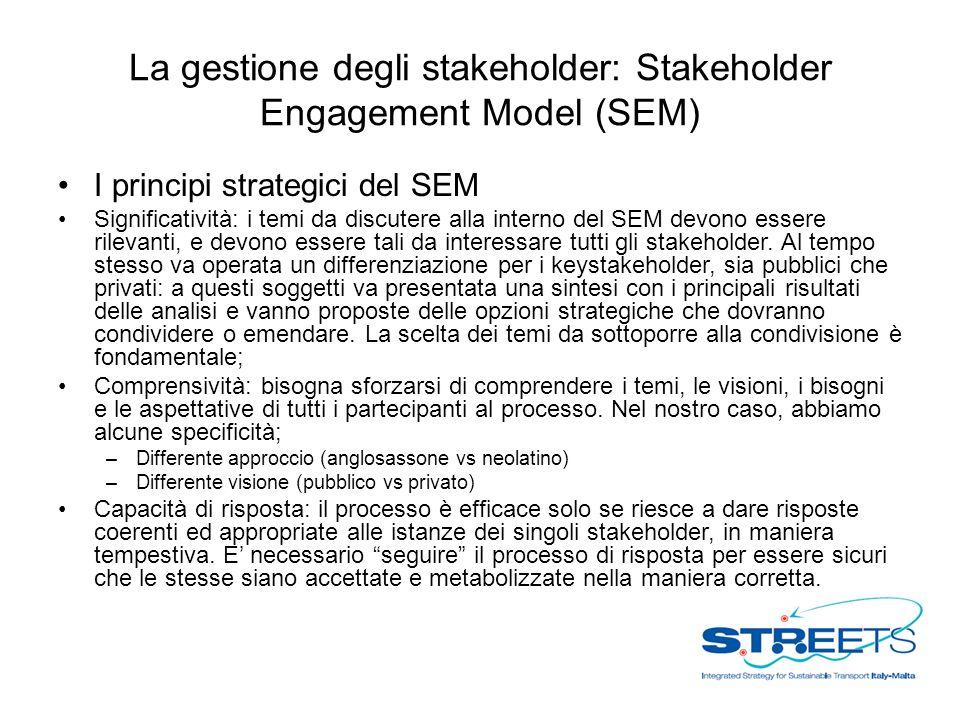 La gestione degli stakeholder: Stakeholder Engagement Model (SEM)