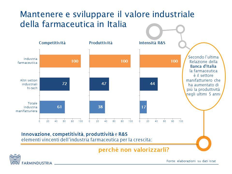 Mantenere e sviluppare il valore industriale della farmaceutica in Italia