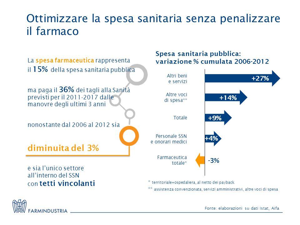 Ottimizzare la spesa sanitaria senza penalizzare il farmaco