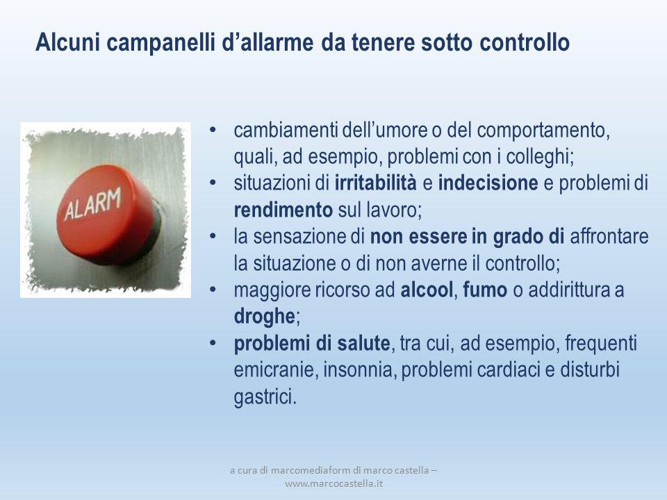 a cura di marcomediaform di marco castella – www.marcocastella.it