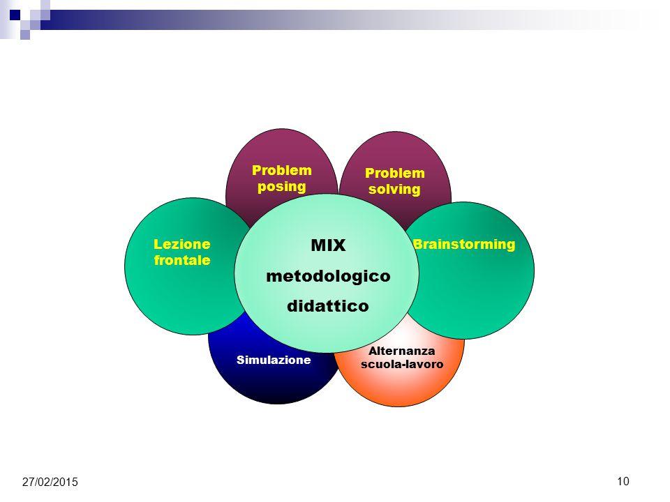 metodologicodidattico