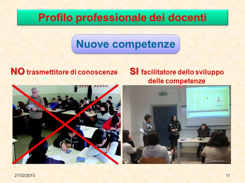 Profilo professionale dei docenti