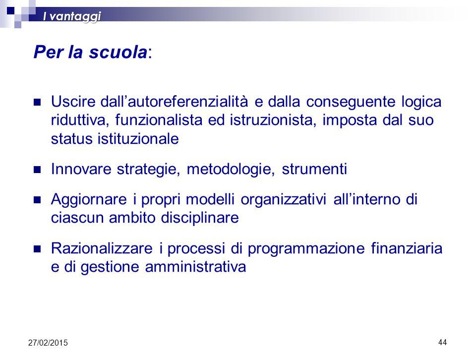 I vantaggi Per la scuola: