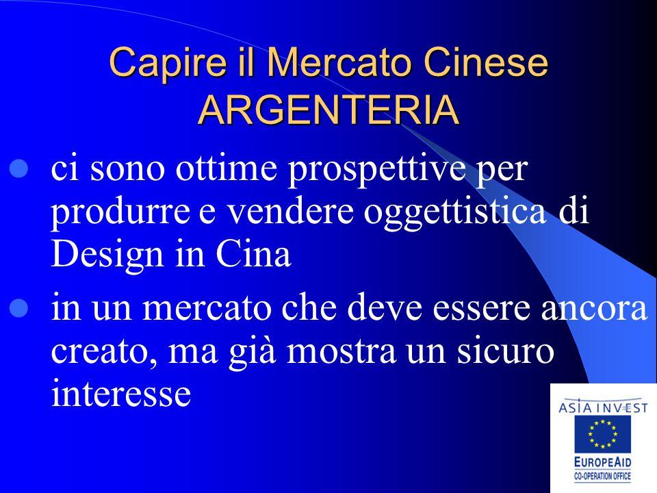 Capire il Mercato Cinese ARGENTERIA