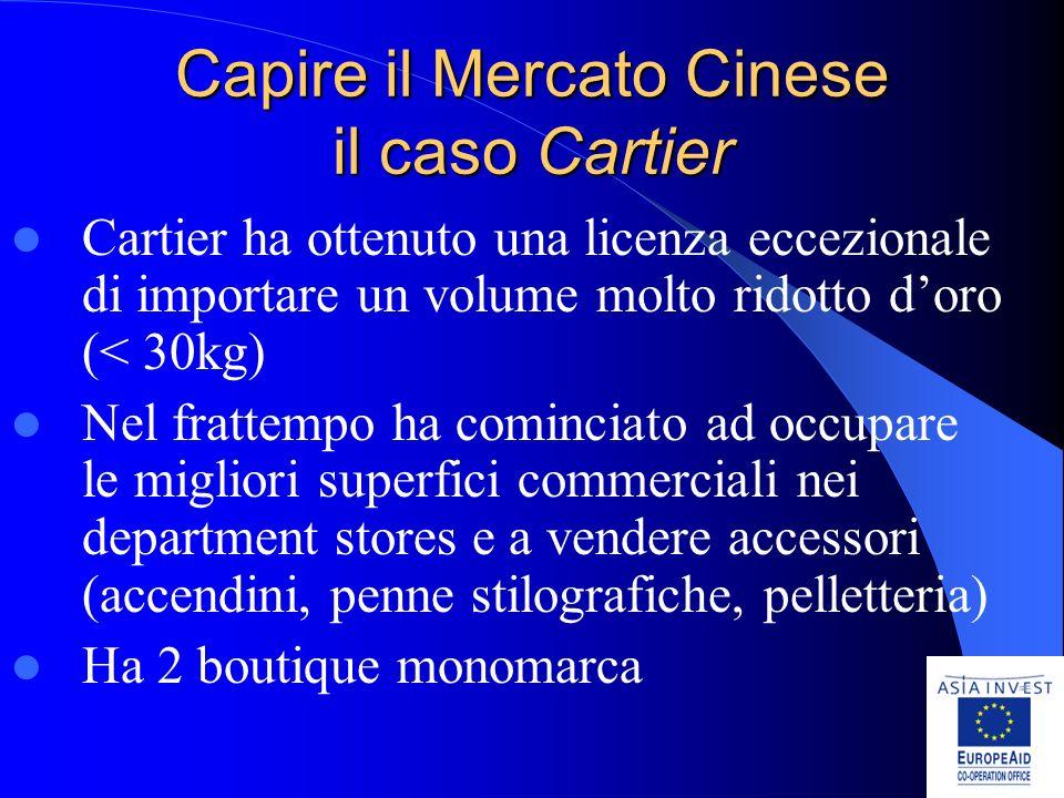 Capire il Mercato Cinese il caso Cartier
