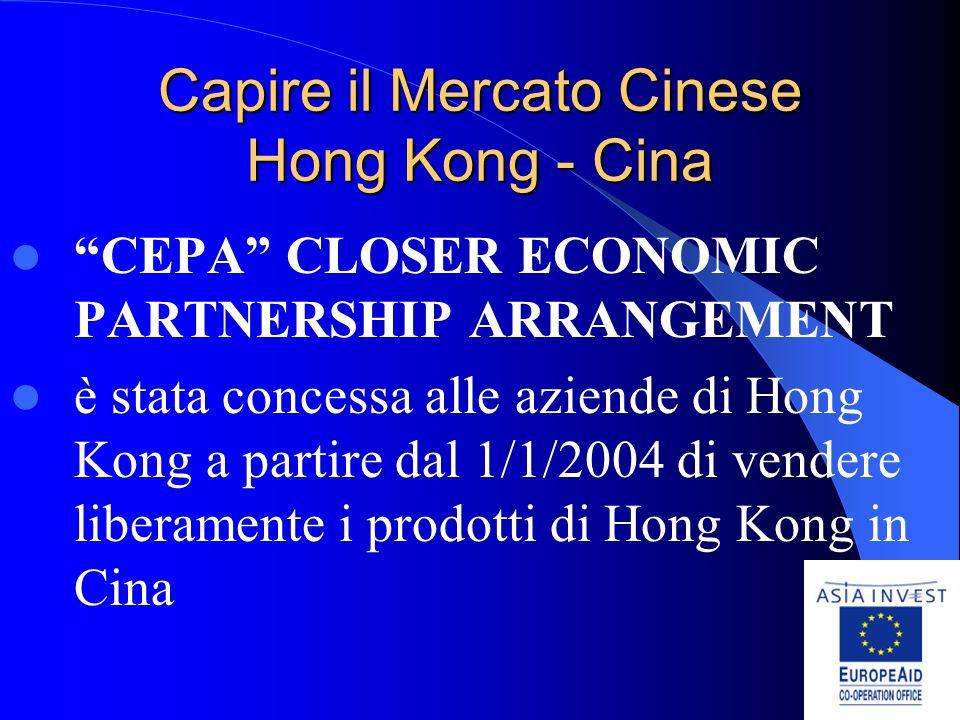 Capire il Mercato Cinese Hong Kong - Cina