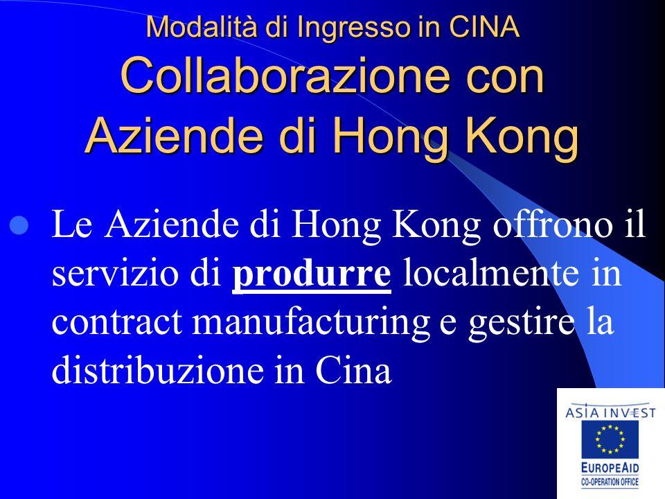 Modalità di Ingresso in CINA Collaborazione con Aziende di Hong Kong