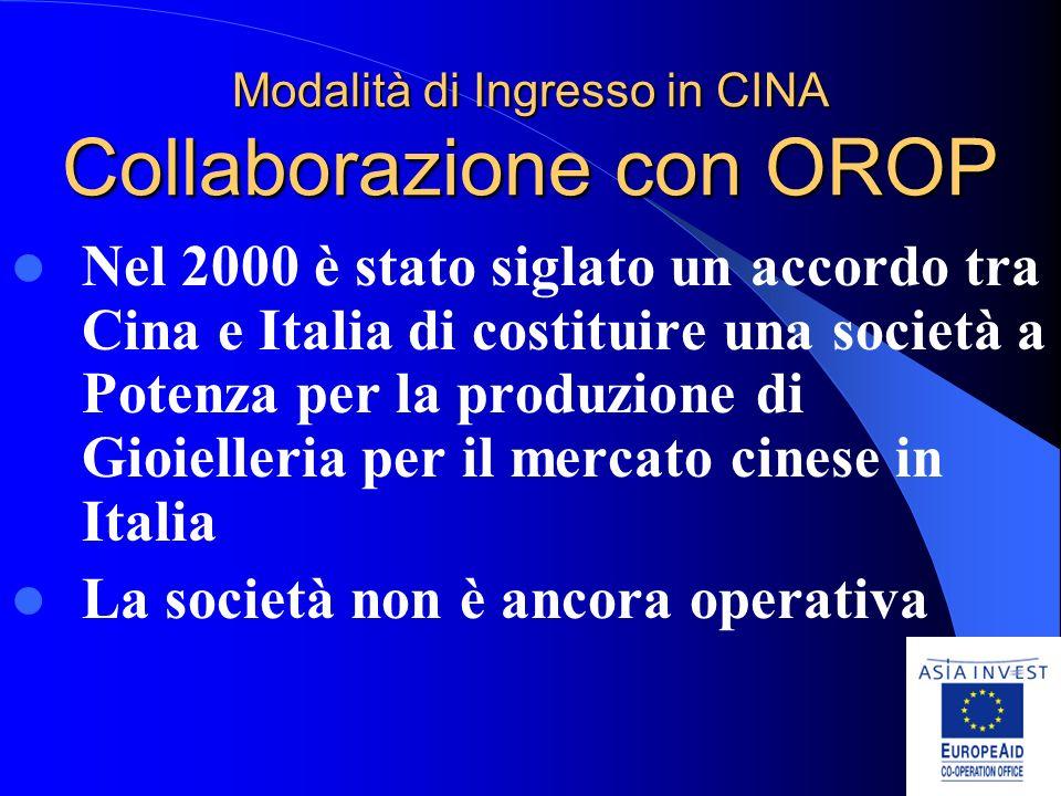 Modalità di Ingresso in CINA Collaborazione con OROP