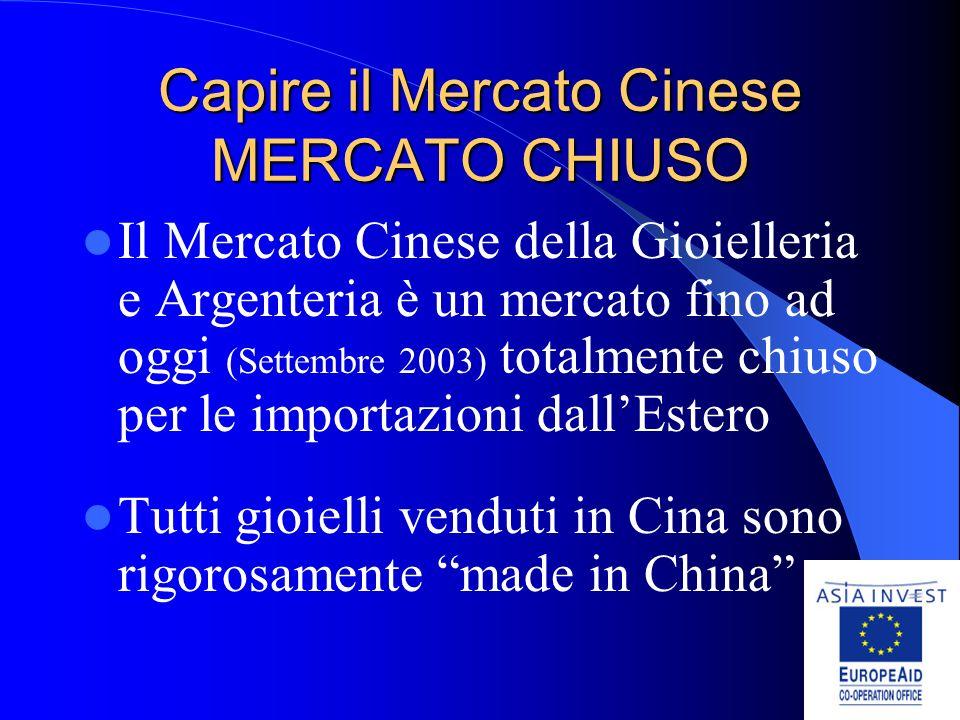 Capire il Mercato Cinese MERCATO CHIUSO