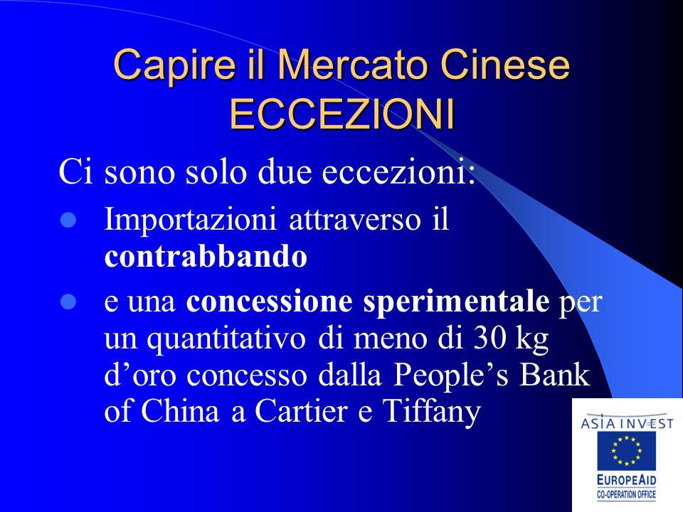 Capire il Mercato Cinese ECCEZIONI