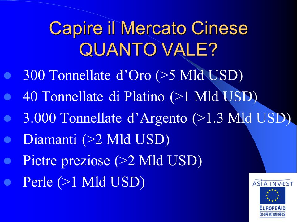 Capire il Mercato Cinese QUANTO VALE