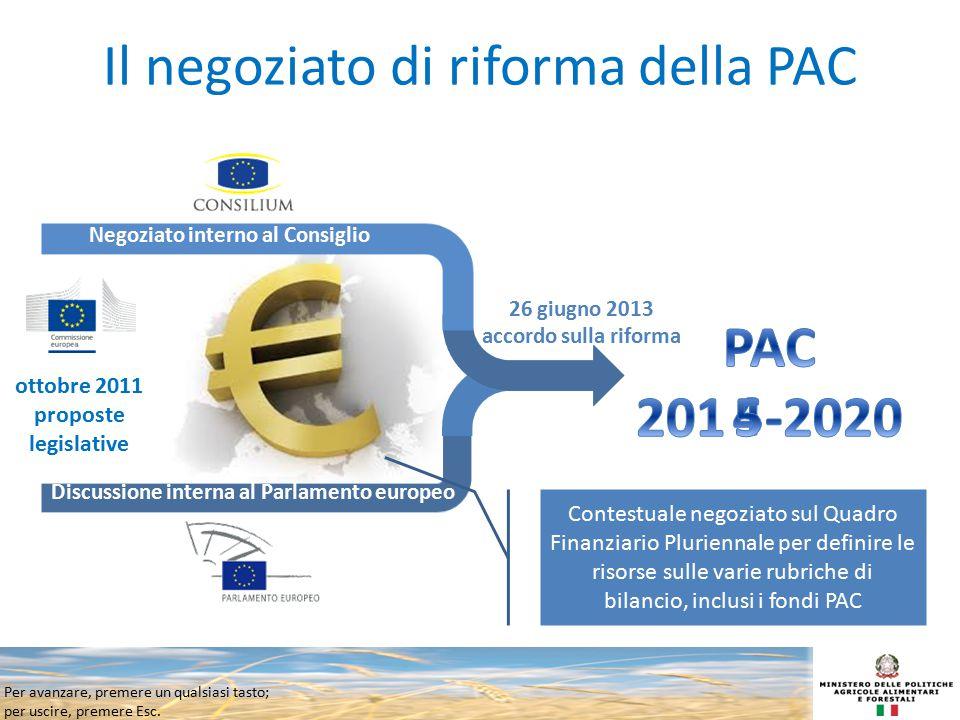Il negoziato di riforma della PAC