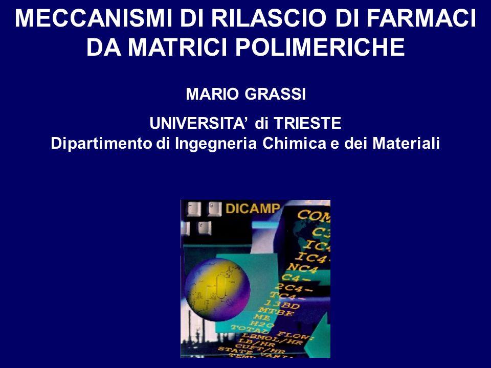 MECCANISMI DI RILASCIO DI FARMACI DA MATRICI POLIMERICHE