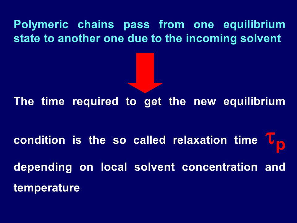 Polymeric chains pass from one equilibrium state to another one due to the incoming solvent