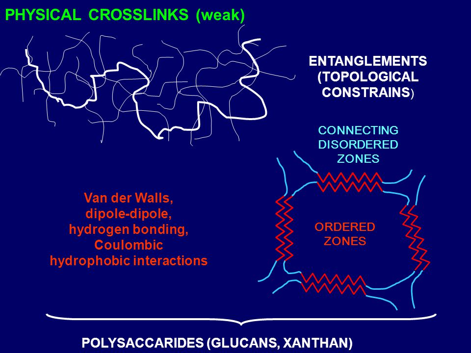PHYSICAL CROSSLINKS (weak)