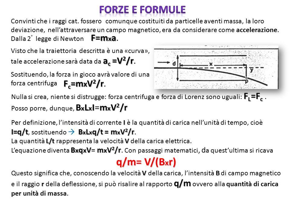 Forze e formule q/m= V/(Bxr)