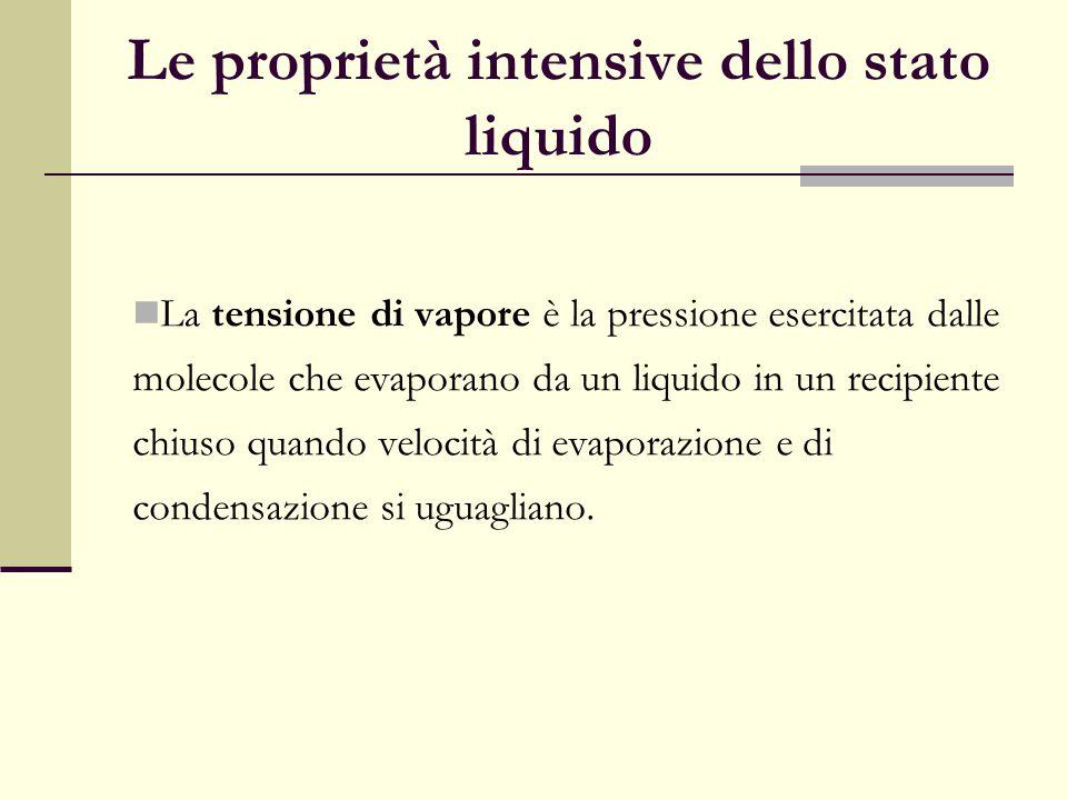 Le proprietà intensive dello stato liquido