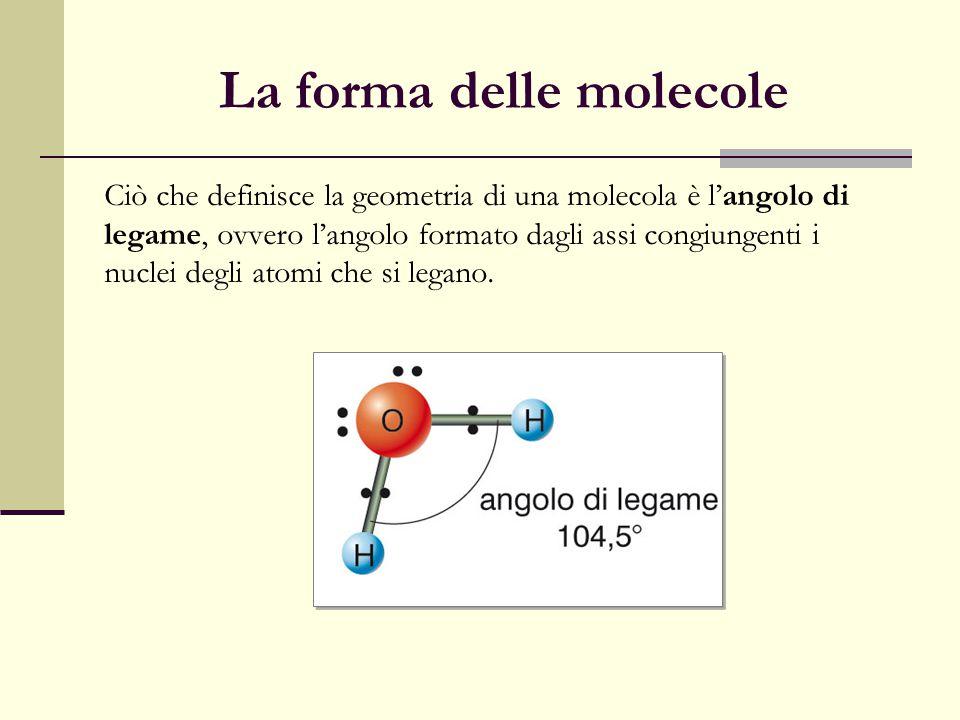 La forma delle molecole