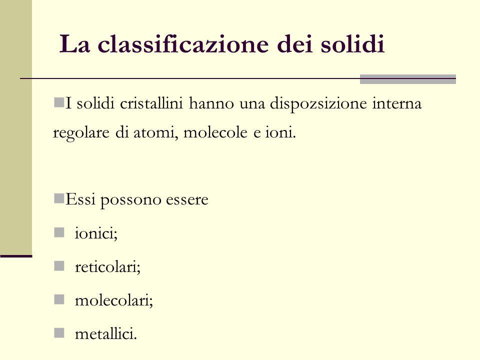 La classificazione dei solidi